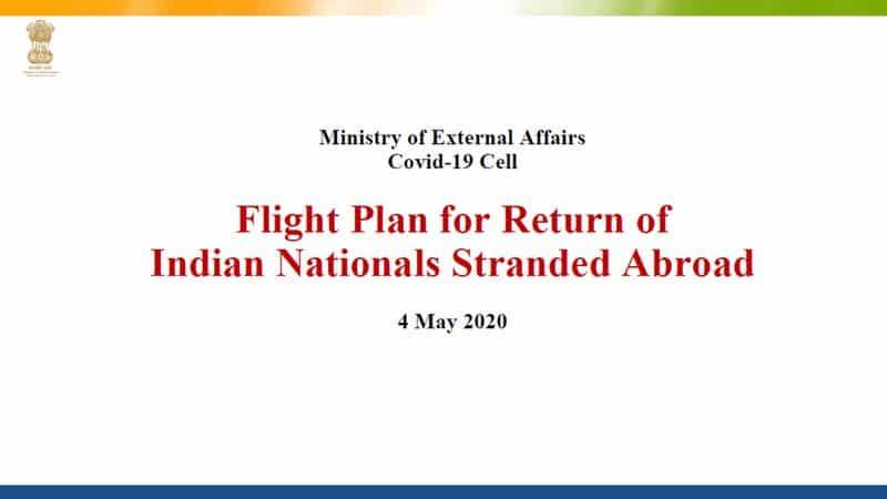 India plans repatriation of stranded citizens from Kuwait, UAE, Saudi Arabia, UK, iiQ8