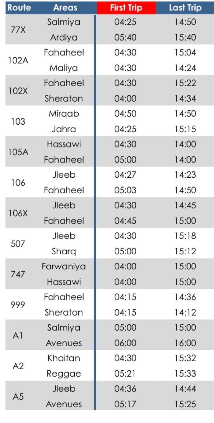 Kuwait City Bus Timings on partial curfew, iiQ8, from 7th March, 2021 2